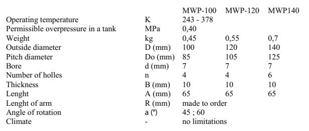 MWP100tab