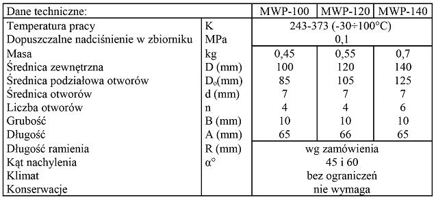 mwp100