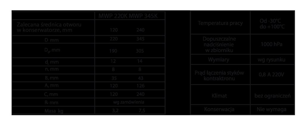 MWP 220-K-2_2