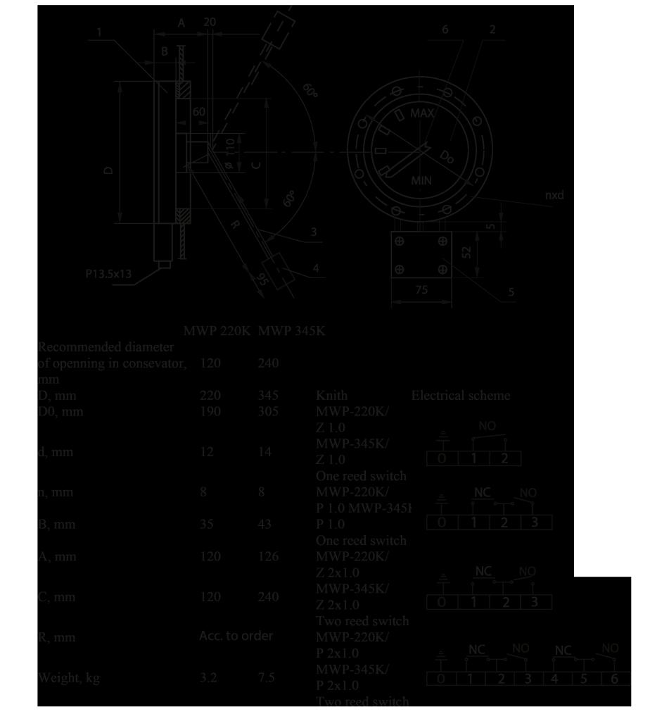 MWP 220k & 345K_eng-2